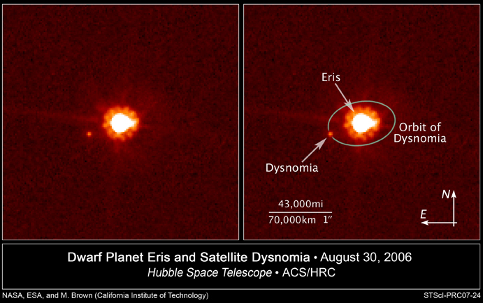 Eris and Dysnomia, Imaged by the Hubble Space Telescope